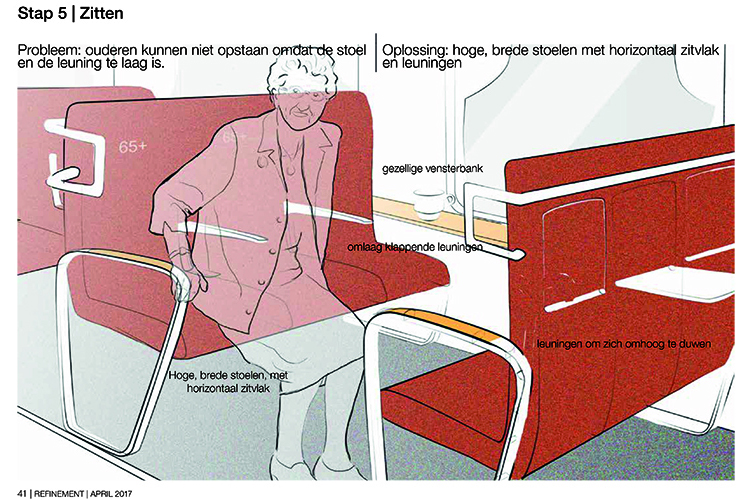Elderly Compartment project - to increase the mobility of eldery by making traveling comfortable
