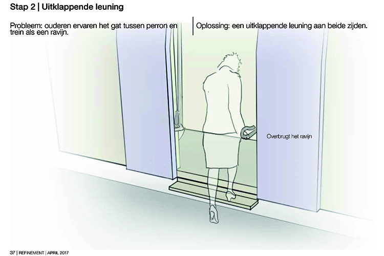 Elderly Compartment project - to increase the mobility of eldery by making public transport accessible